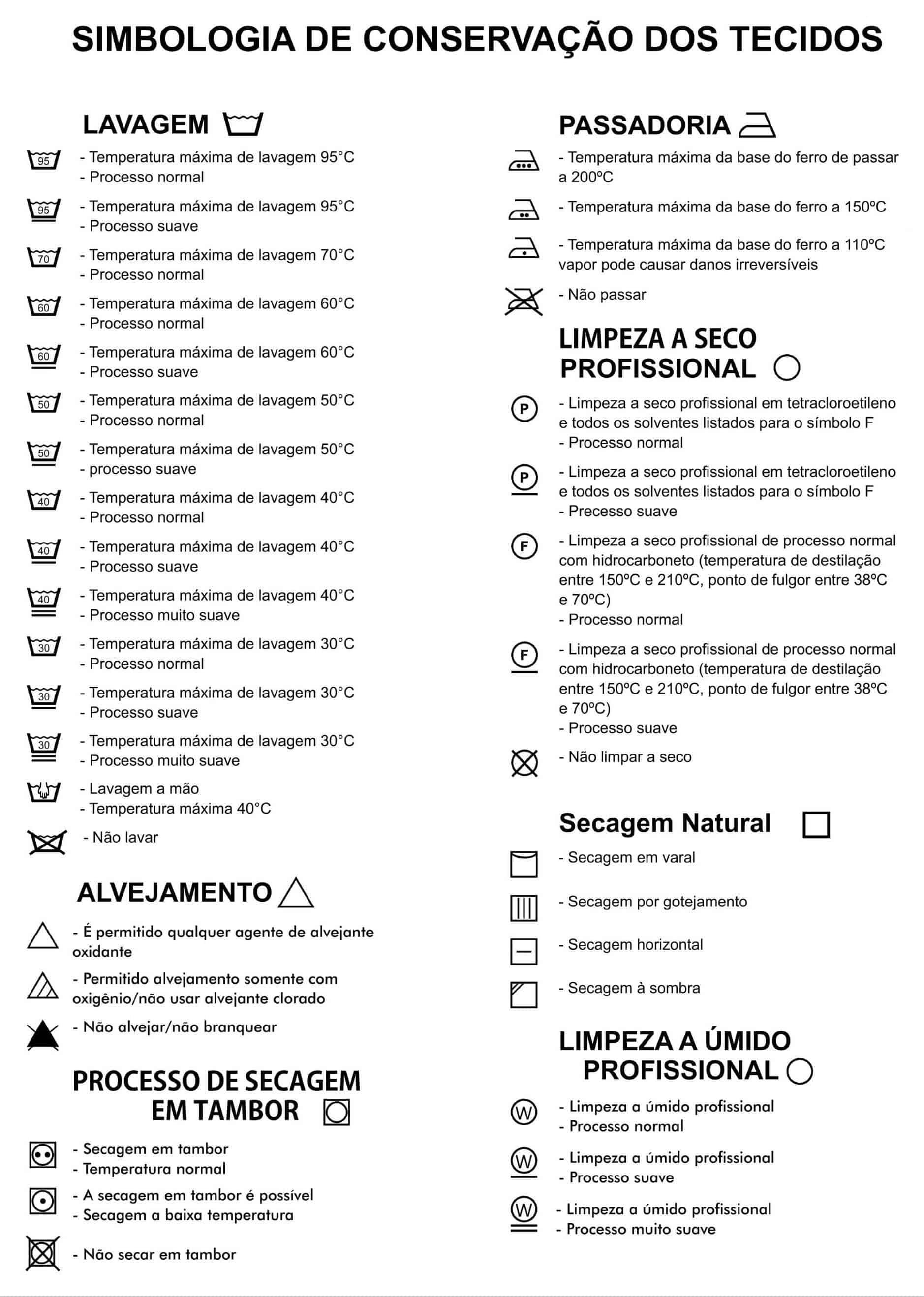 9def567b222 Instruções do tipo são voltadas para empresas especializadas em limpeza de  roupas